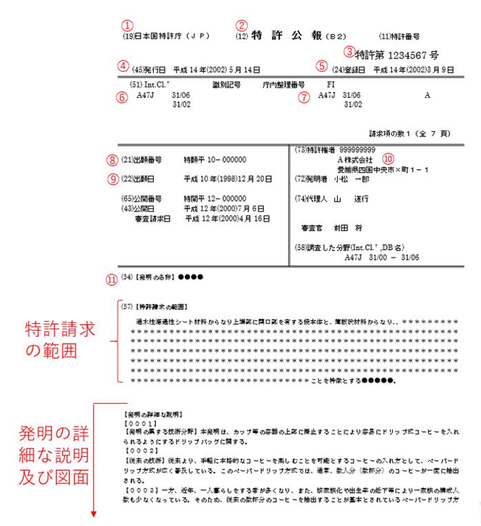特許公報の詳細